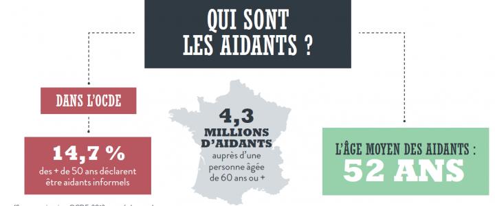 Quelle est l'opinion des Français face à la perte d'autonomie ?